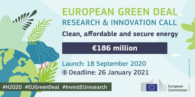 EU Green deal call visual